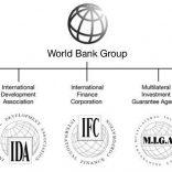 World-bank-group-1