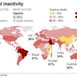 Globalinactivitytt
