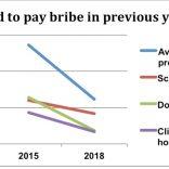 Bribes.h